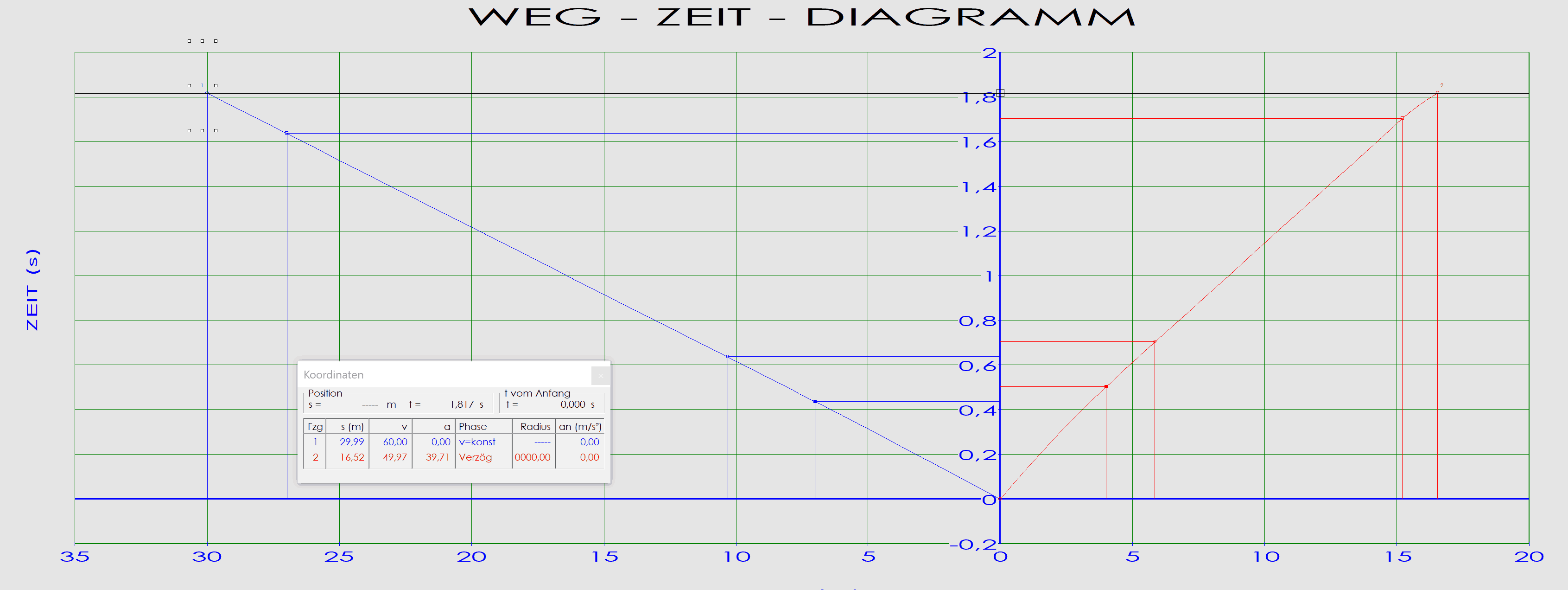 Großartig Unfalldiagramm Bilder - Der Schaltplan - raydavisrealtor.info