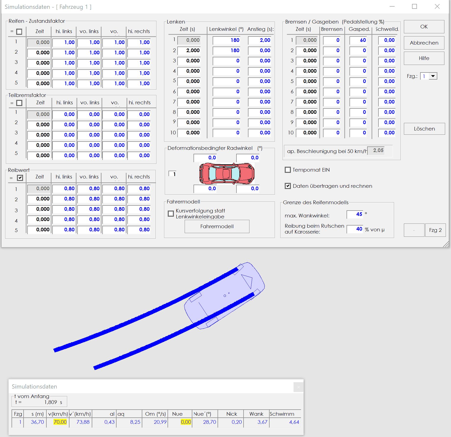 Ziemlich Software Für Unfallberichte Zeitgenössisch - Die Besten ...